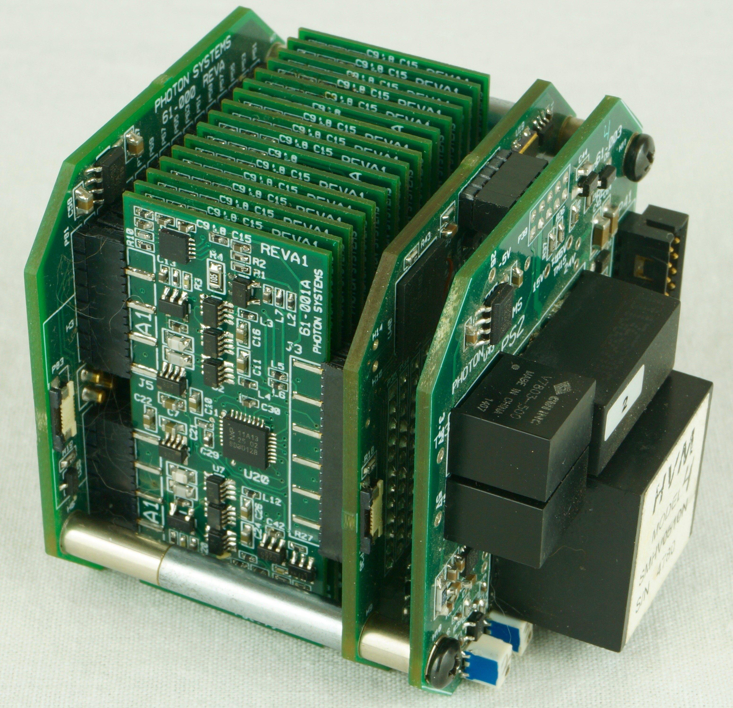 32 Channel Digital Detector Controller