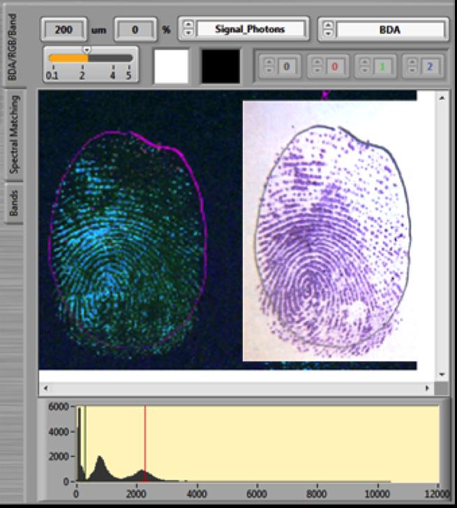 MOSAIC DUV Fluorescence Fingerprint Scan